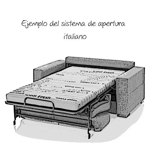 Sistema de apertura italiano de un sofá