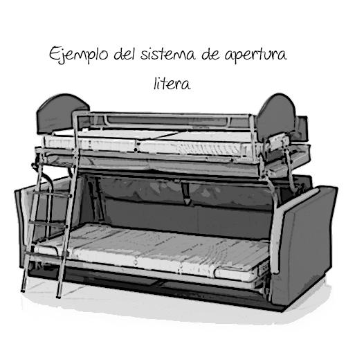 Sofá, sistema de apertura litera